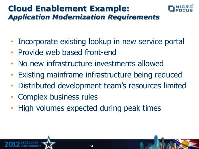 Cloud Enablement Example:Application Modernization Requirements•   Incorporate existing lookup in new service portal•   Pr...