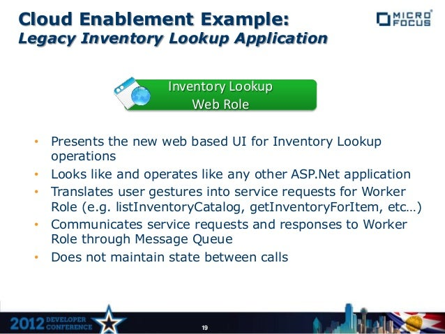 Cloud Enablement Example:Legacy Inventory Lookup Application                      Inventory Lookup                        ...