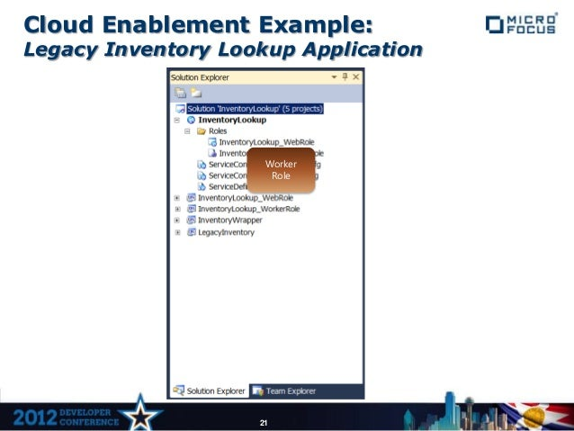 Cloud Enablement Example:Legacy Inventory Lookup Application                     Worker                      Role         ...