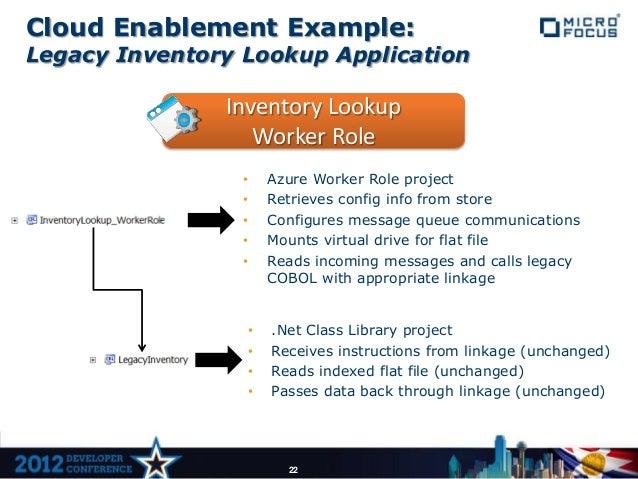 Building COBOL Applications for Microsoft Azure