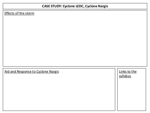 Case Study: Cyclone Winston, Fiji