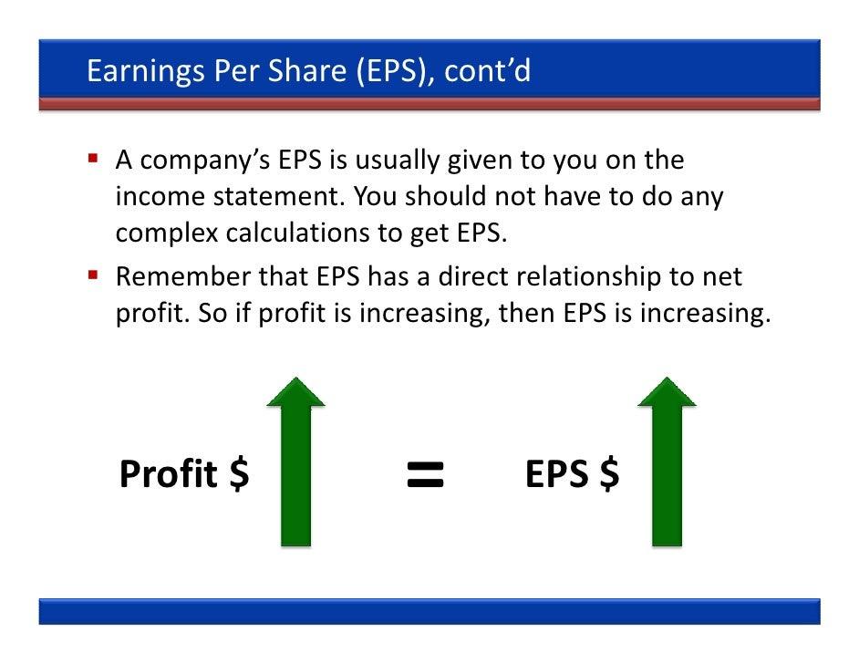Earnings Per Share (EPS) Definition – Sortiwa Trending ...