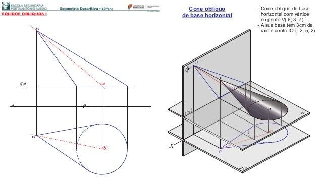 O1 V1 O2 V2 (fa) x Cone oblíquo de base horizontalSÓLIDOS OBLÍQUOS I O - Cone oblíquo de base horizontal com vértice no po...