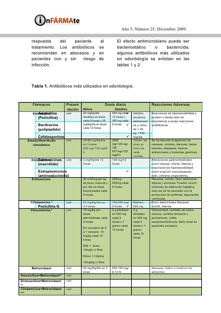 Clindamicina Tetraciclina Metronidazol
