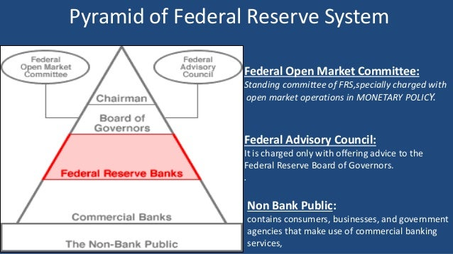 federal reserve system Video created by columbia university for the course economics of money and banking the next two lectures are meant to introduce a key analytical tool, the balance.