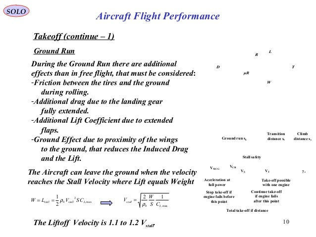 10 Takeoff (continue – 1) During the Ground Run there are additional effects than in free flight, that must be considered:...
