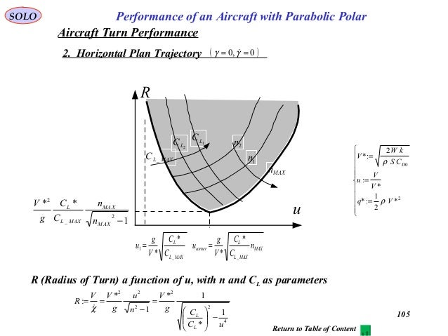 105 Performance of an Aircraft with Parabolic PolarSOLO R (Radius of Turn) a function of u, with n and CL as parameters 1 ...
