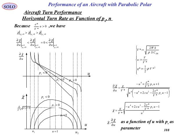 108 Performance of an Aircraft with Parabolic PolarSOLO Horizontal Turn Rate as Function of ps, n u u 0<sp 0<sp 0=sp 0=sp ...