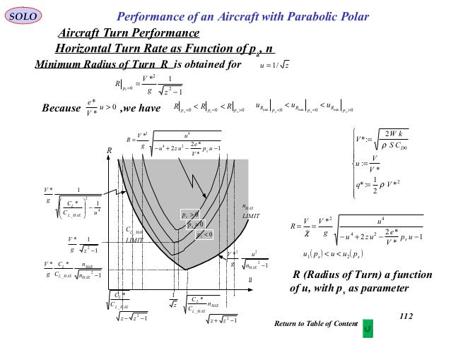 112 Performance of an Aircraft with Parabolic PolarSOLO Horizontal Turn Rate as Function of ps, n u R 0>sp 0=sp 0<sp MAXL ...