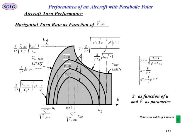 115 Performance of an Aircraft with Parabolic PolarSOLO Horizontal Turn Rate as Function of nV, u 0<V 0=V 0>V χ ( )12...