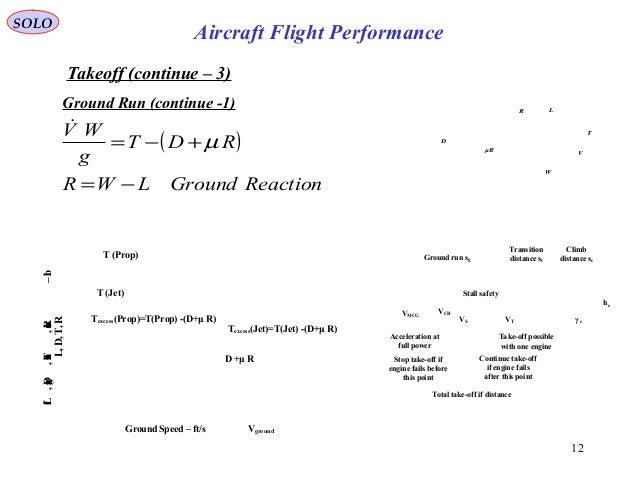12 Takeoff (continue – 3) SOLO Aircraft Flight Performance Ground run sg Transition distance st Climb distance sc Stall sa...