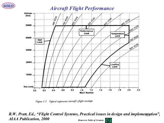 """126R.W. Pratt, Ed., """"Flight Control Systems, Practical issues in design and implementation"""", AIAA Publication, 2000 SOLO A..."""