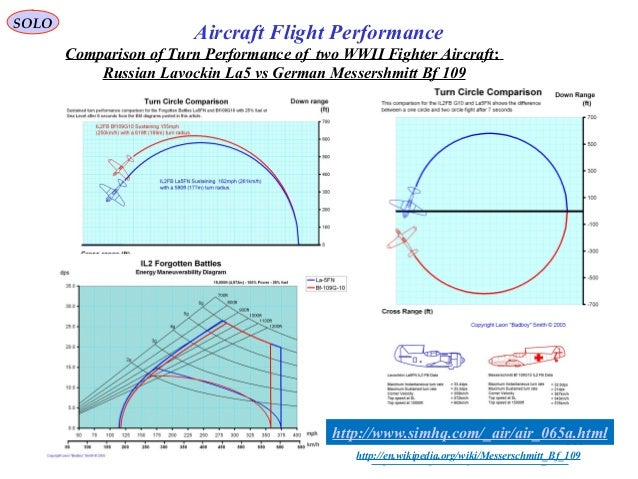141 Comparison of Turn Performance of two WWII Fighter Aircraft: Russian Lavockin La5 vs German Messershmitt Bf 109 http:/...