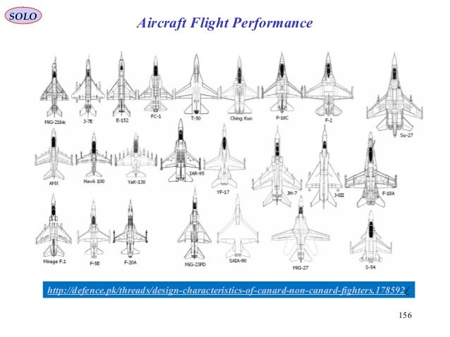 156 http://defence.pk/threads/design-characteristics-of-canard-non-canard-fighters.178592/ SOLO Aircraft Flight Performance