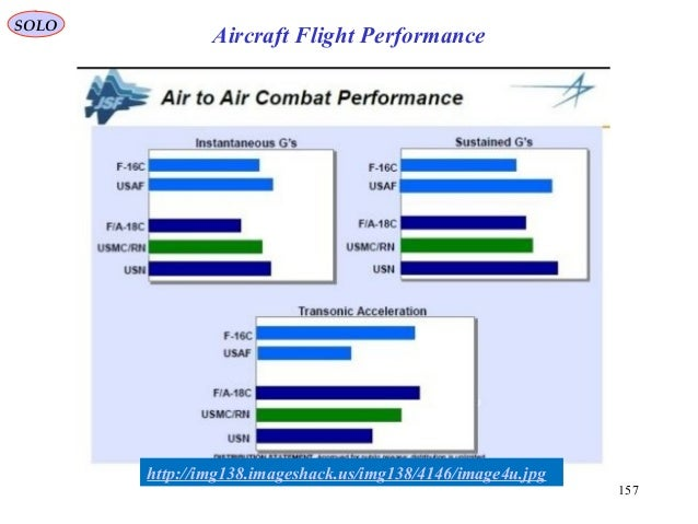 157 http://img138.imageshack.us/img138/4146/image4u.jpg SOLO Aircraft Flight Performance