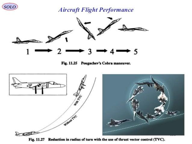 160 SOLO Aircraft Flight Performance