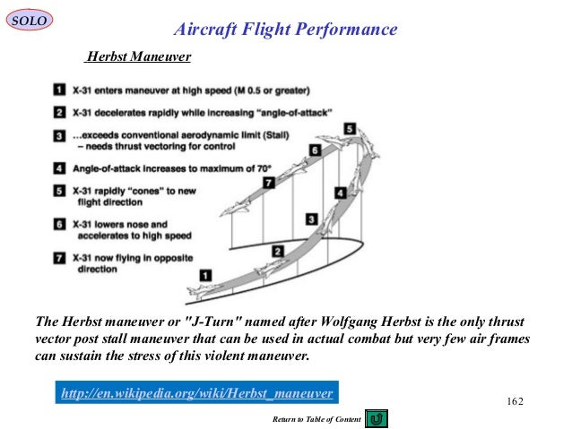 """162 SOLO Aircraft Flight Performance The Herbst maneuver or """"J-Turn"""" named after Wolfgang Herbst is the only thrust vector..."""