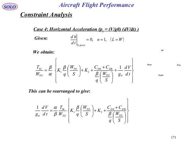 171 ( )WLn td hd givenh === ,1,0 Case 4: Horizontal Acceleration (ps = (V/g0) (dV/dt) ) Given: We obtain:        ...