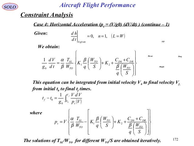 172 ( )WLn td hd givenh === ,1,0 Case 4: Horizontal Acceleration (ps = (V/g0) (dV/dt) ) (continue – 1) Given: SOLO Aircraf...