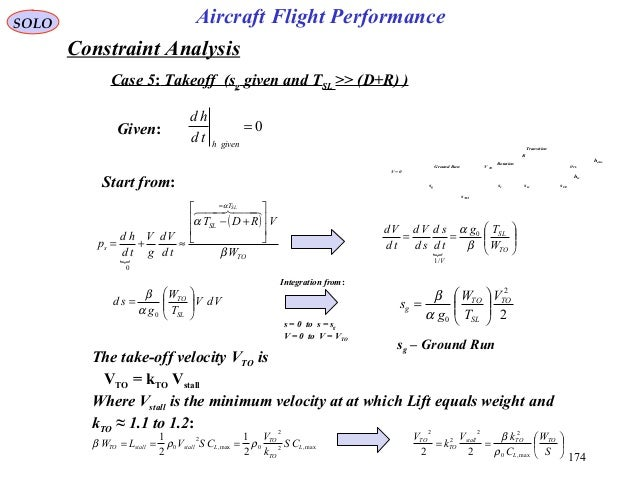 174 0= givenh td hd Case 5: Takeoff (sg given and TSL >> (D+R) ) Given: SOLO Aircraft Flight Performance Ground Run V = 0 ...