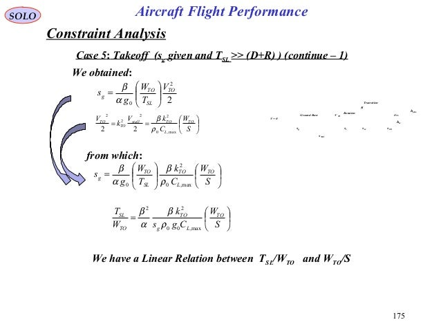 175 Case 5: Takeoff (sg given and TSL >> (D+R) ) (continue – 1) SOLO Aircraft Flight Performance Ground Run V = 0 sg sTO s...