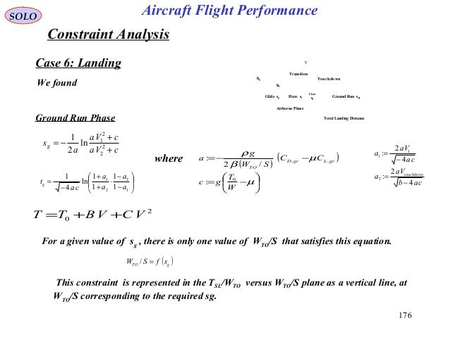 176 Case 6: Landing SOLO Aircraft Flight Performance where ( ) ( )       −= −−= µ µ β ρ W T gc CC SW g a grLgrD TO 0...