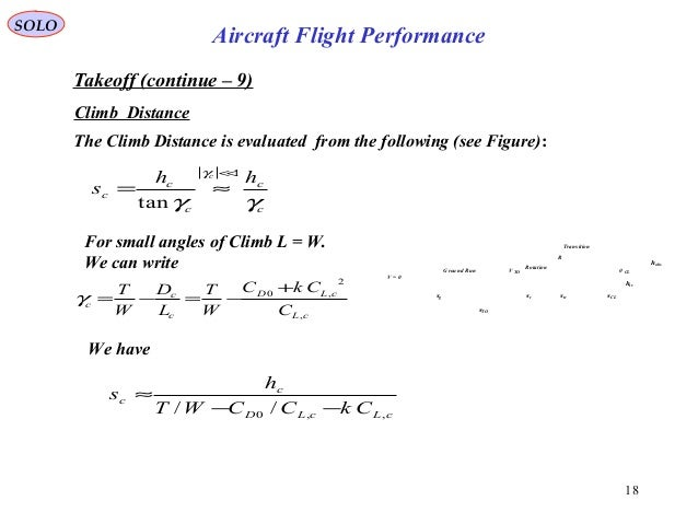 18 Takeoff (continue – 9) Climb Distance The Climb Distance is evaluated from the following (see Figure): SOLO Aircraft Fl...
