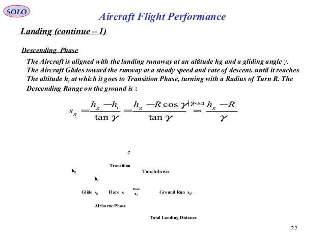 22 Landing (continue – 1) Descending Phase SOLO Aircraft Flight Performance The Aircraft is aligned with the landing runaw...