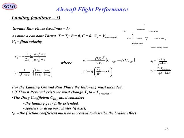 26 Landing (continue – 5) Ground Run Phase (continue – 1) SOLO Aircraft Flight Performance where ( )       −= −−= µ ...