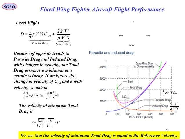 30 Fixed Wing Fighter Aircraft Flight Performance SOLO Level Flight  DragInducedDragParasite D SV Wk CSVD 2 2 0 2 ...