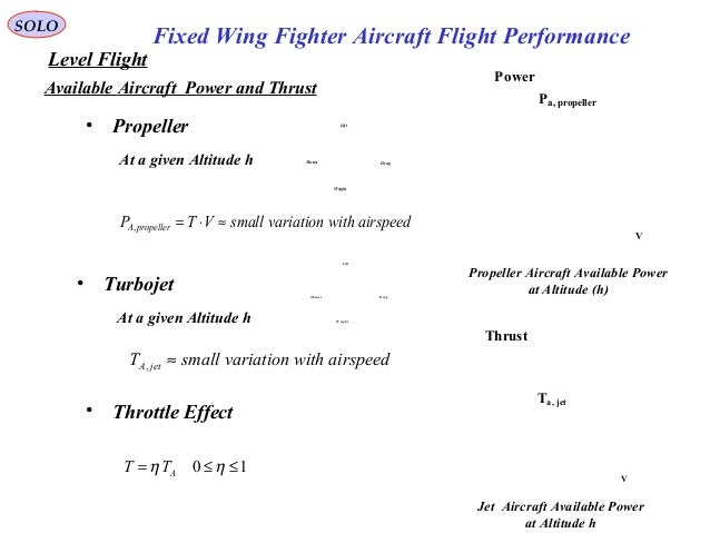 Fixed Wing Fighter Aircraft Flight Performance SOLO Available Aircraft Power and Thrust • Throttle Effect 10 ≤≤= ηη ATT • ...