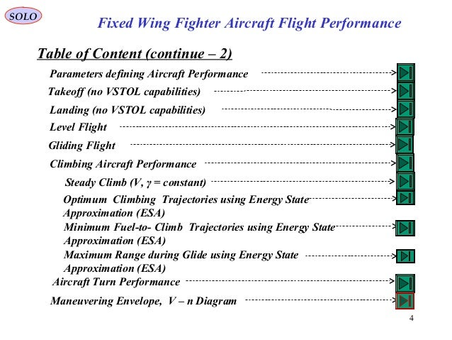 Table of Content (continue – 2) SOLO Fixed Wing Fighter Aircraft Flight Performance 4 Parameters defining Aircraft Perform...