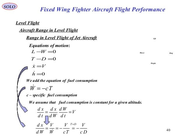 40 Fixed Wing Fighter Aircraft Flight Performance SOLO Level Flight Aircraft Range in Level Flight Lift DragThrust Weight ...