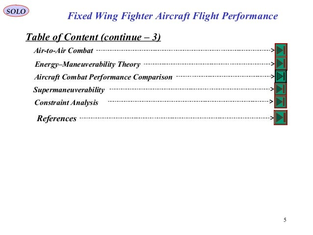 Table of Content (continue – 3) SOLO Fixed Wing Fighter Aircraft Flight Performance 5 Air-to-Air Combat Energy–Maneuverabi...