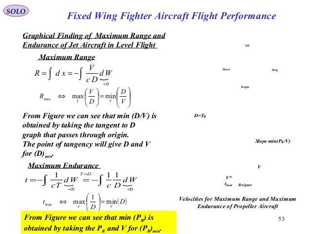 53 D=TR V V* tmax Slope min(PR/V) Bréguet Velocities for Maximum Range and Maximum Endurance of Propeller Aircraft Fixed W...