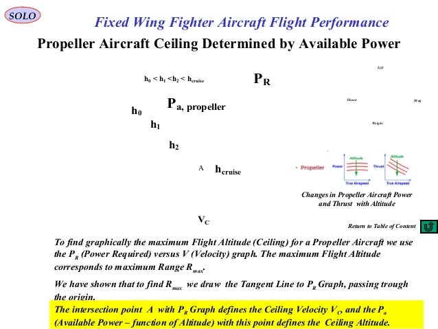 59 Propeller Aircraft Ceiling Determined by Available Power To find graphically the maximum Flight Altitude (Ceiling) for ...