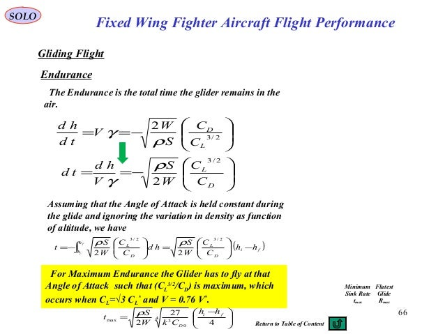 66 Fixed Wing Fighter Aircraft Flight Performance SOLO Gliding Flight Endurance The Endurance is the total time the glider...