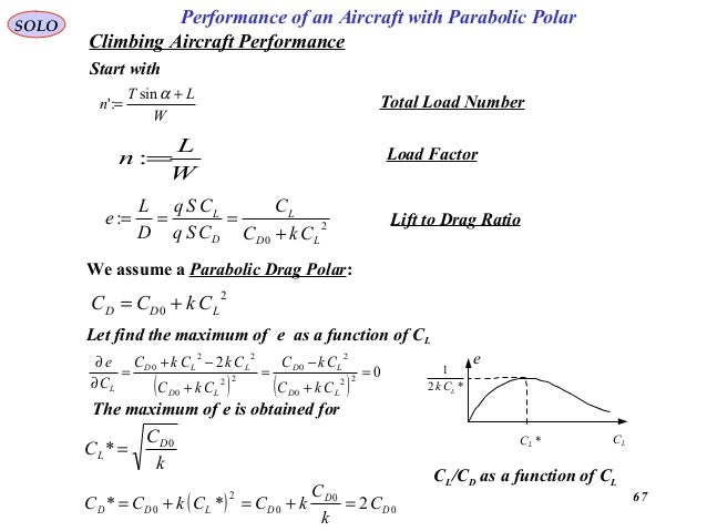 67 Performance of an Aircraft with Parabolic PolarSOLO W LT n + = αsin :' W L n =: 2 0 : LD L D L CkC C CSq CSq D L e + ==...
