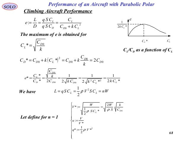 68 Performance of an Aircraft with Parabolic PolarSOLO e LC*LC *2 1 LCk CL/CD as a function of CL The maximum of e is obta...
