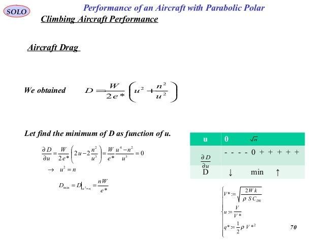 70 Performance of an Aircraft with Parabolic PolarSOLO We obtained       += 2 2 2 *2 u n u e W D u 0 - - - - 0 + +...