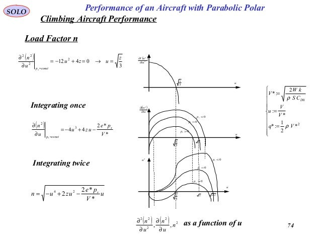 74 Performance of an Aircraft with Parabolic PolarSOLO Load Factor n u 3 z z z2z 3 z u 2 n 0=sp 0>sp 0<sp 0<sp 0=sp 0>sp (...