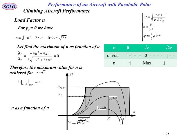 75 Performance of an Aircraft with Parabolic PolarSOLO Load Factor n For ps = 0 we have zuuzun 202 24 ≤≤+−= Let find the m...