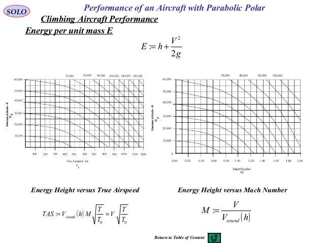 Performance of an Aircraft with Parabolic PolarSOLO Energy per unit mass E g V hE 2 : 2 += Climbing Aircraft Performance E...