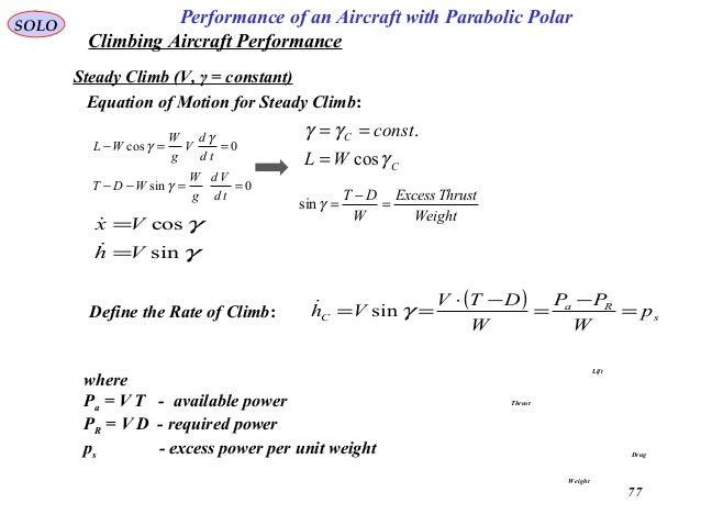 77 Performance of an Aircraft with Parabolic PolarSOLO Steady Climb (V, γ = constant) Climbing Aircraft Performance 0sin 0...