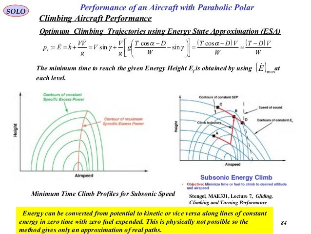 84 Performance of an Aircraft with Parabolic PolarSOLO Climbing Aircraft Performance Optimum Climbing Trajectories using E...