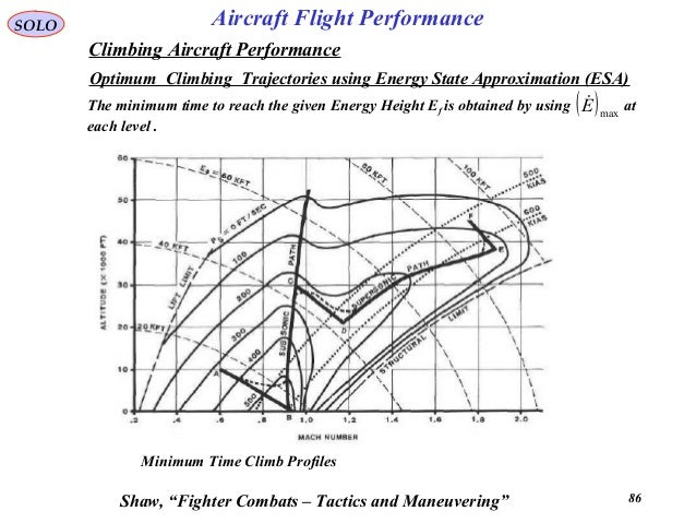 """86 SOLO Climbing Aircraft Performance Optimum Climbing Trajectories using Energy State Approximation (ESA) Shaw, """"Fighter ..."""