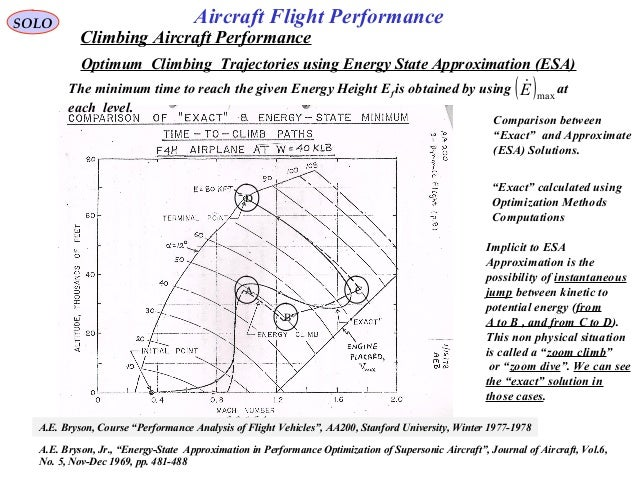 """SOLO Climbing Aircraft Performance Optimum Climbing Trajectories using Energy State Approximation (ESA) """"Exact"""" calculated..."""