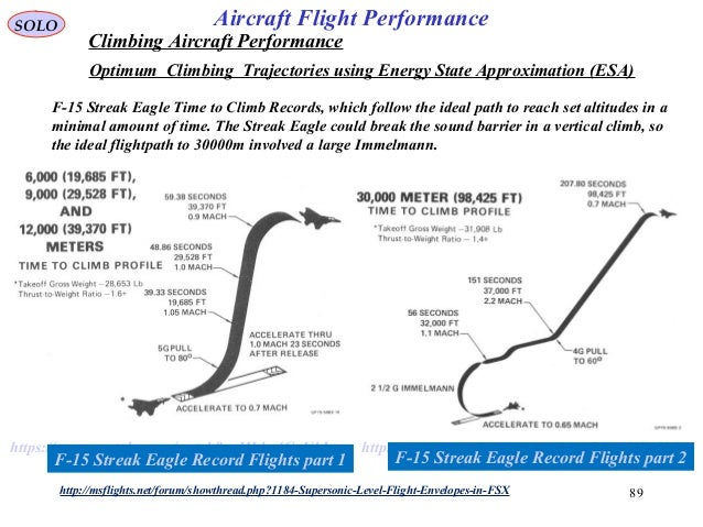 89http://msflights.net/forum/showthread.php?1184-Supersonic-Level-Flight-Envelopes-in-FSX F-15 Streak Eagle Time to Climb ...
