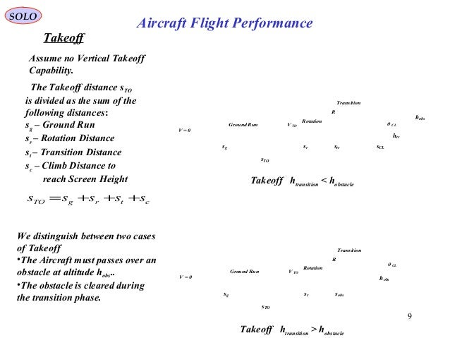 9 SOLO Aircraft Flight Performance Takeoff The Takeoff distance sTO is divided as the sum of the following distances: sg –...
