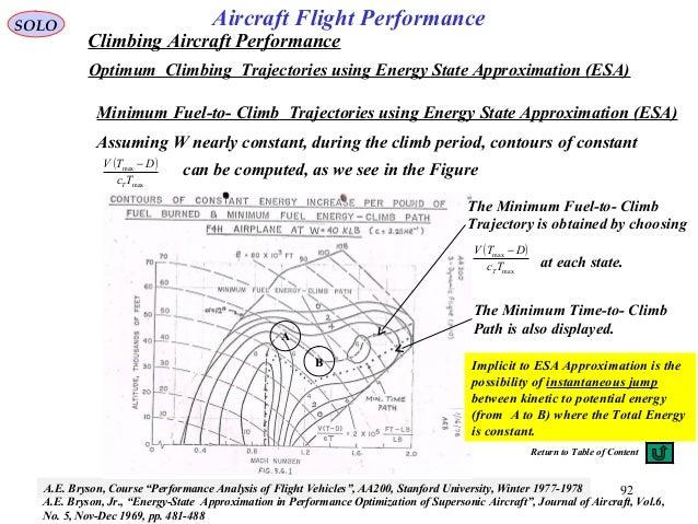 92 SOLO Climbing Aircraft Performance Optimum Climbing Trajectories using Energy State Approximation (ESA) Aircraft Flight...